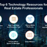Top 6 Technology Resources for Real Estate Professionals